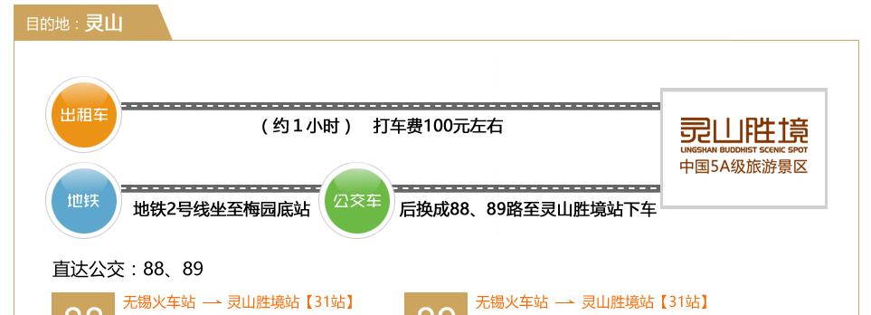 交通指引_無錫高鐵東站【靈山拈花灣預定網】