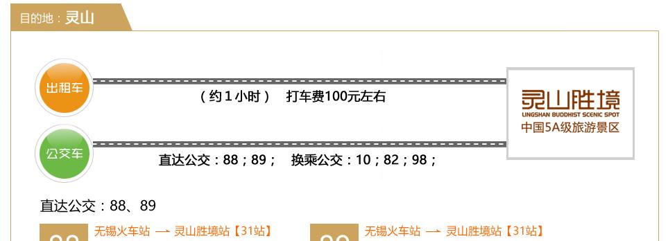 交通指引_無錫火車站【靈山拈花灣預定網】